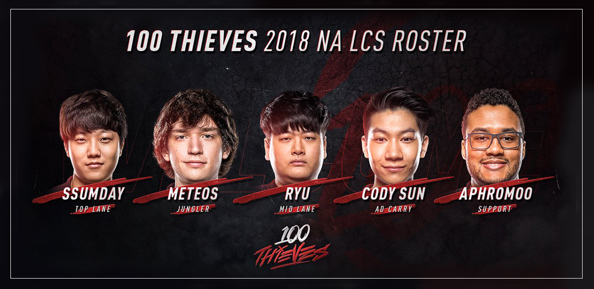 100 thieves, full, roster, 2018, na lcs, esports