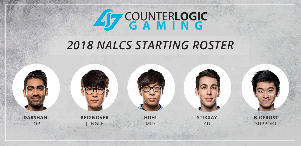 clg, full, roster, 2018, na lcs, esports