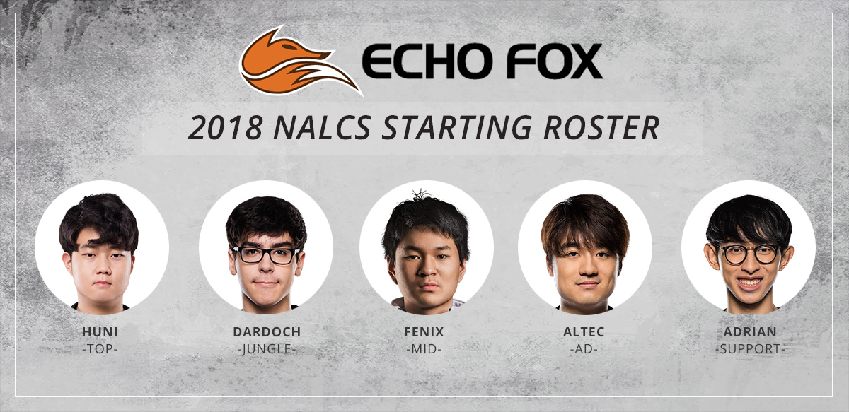 Here's The Entire NA LCS Teams And Players Roster For 2018