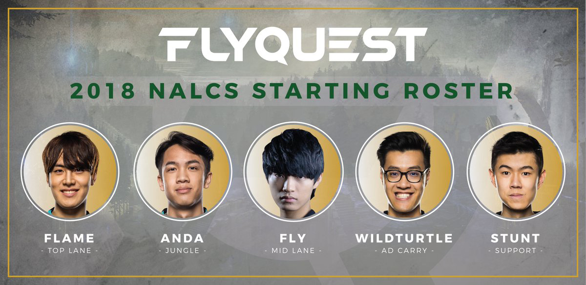 flyquest, full, roster, 2018, esports, na lcs