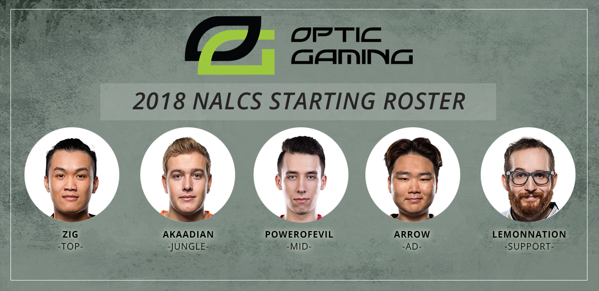 optic gaming, full, roster, 2018, na lcs, esports